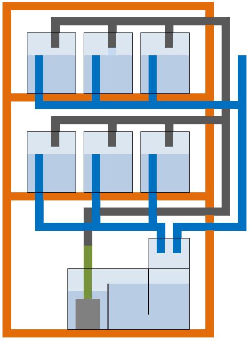 多段連結オーバーフロー水槽の配管の説明図