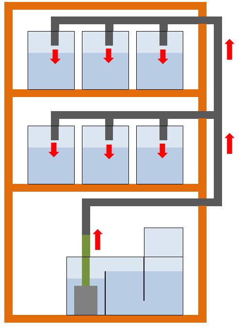 多段連結オーバーフロー水槽の給水用配管の説明図