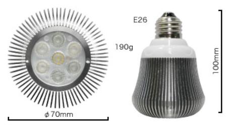 Grassy LeDio XS071 コーラルUVの本体のサイズ