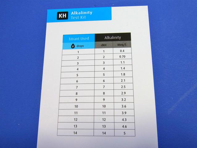 pH/アルカリニティテストキットの説明カード