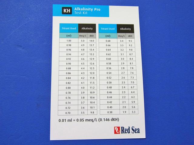 KH/アルカリニティプロテストキットの説明カード